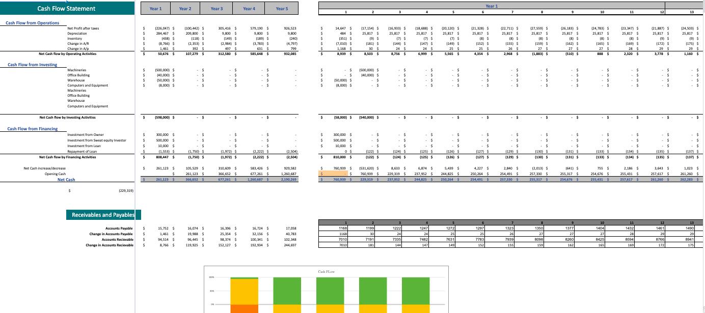 Frozen Yogurt Excel Financial Model Template cashflow statement