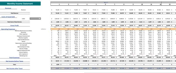 Frozen Yogurt Excel Financial Model Template monthly income statement