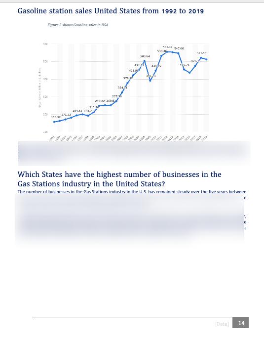 Gas-station-Business-plan-analysis