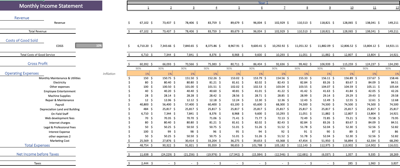 Golf Center Financial Model Monthly Income sheet
