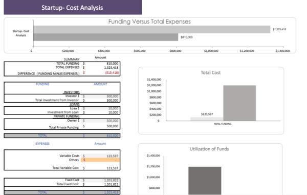 Golf Center Financial Model startup cost