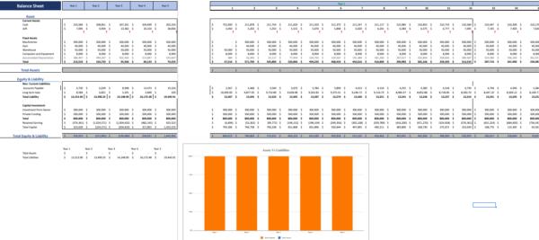 Gym financial model Balance sheet