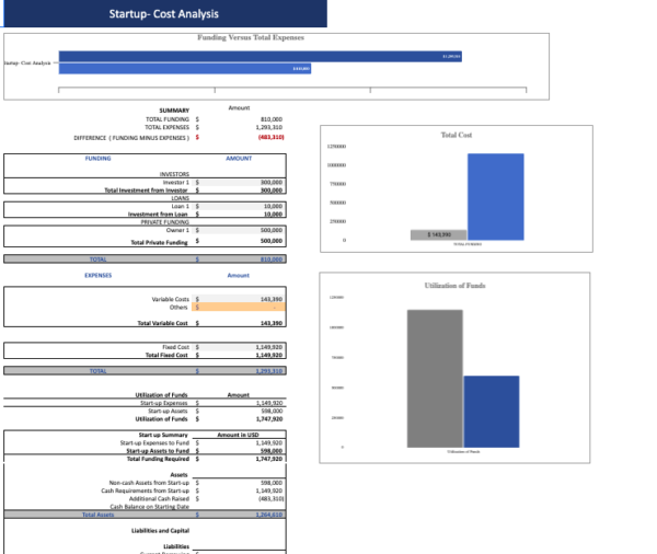 Gym financial model Startup summary