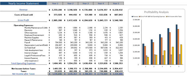 Music School Financial model yearly income statement
