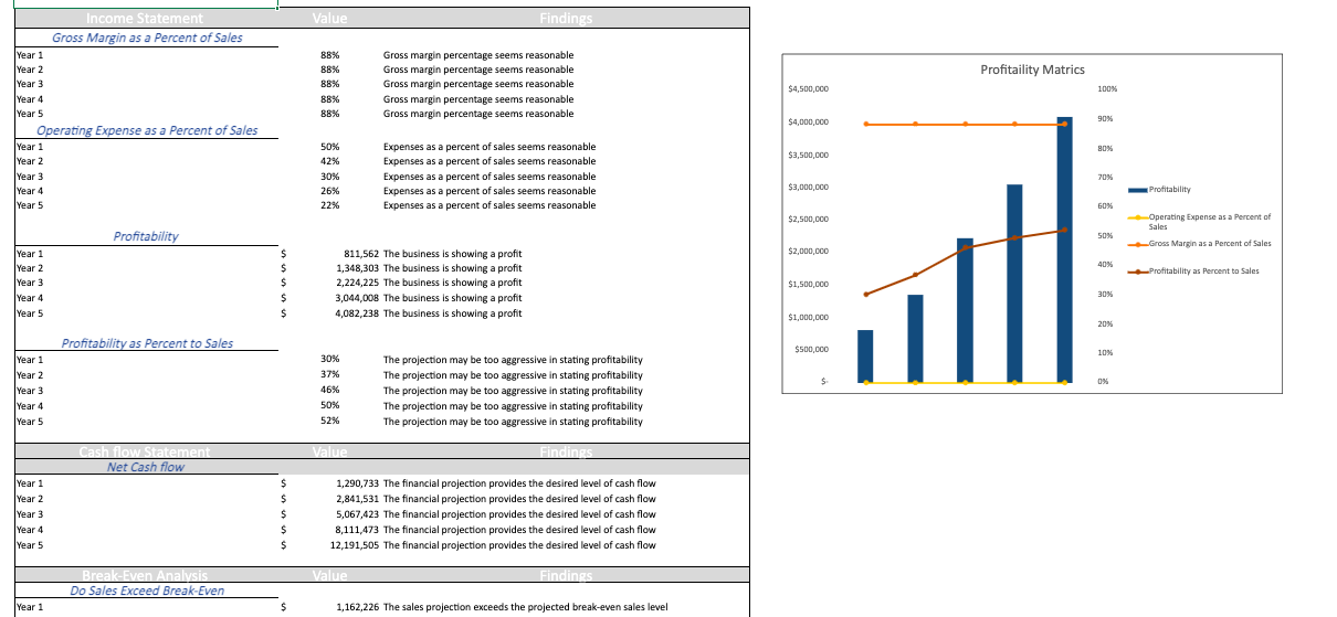 Picture Framing Excel Financial Template Diagnostic