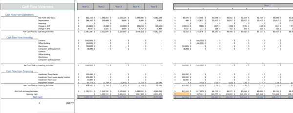 Picture Framing excel Financial Model Template CashFlow