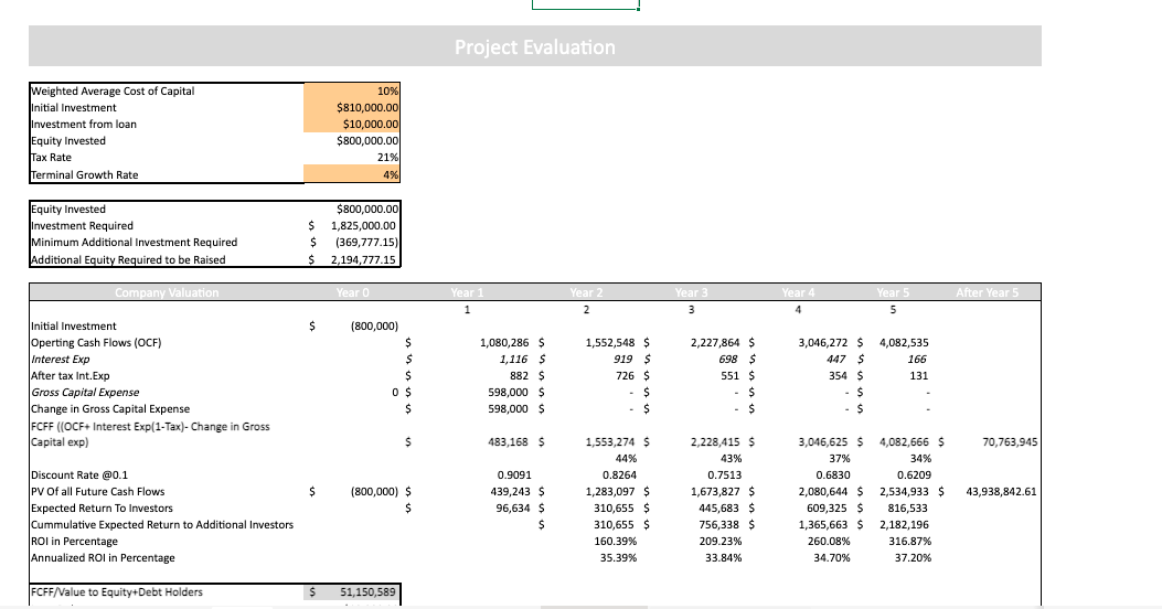 Picture Framing excel Financial Model Template Project evaluation