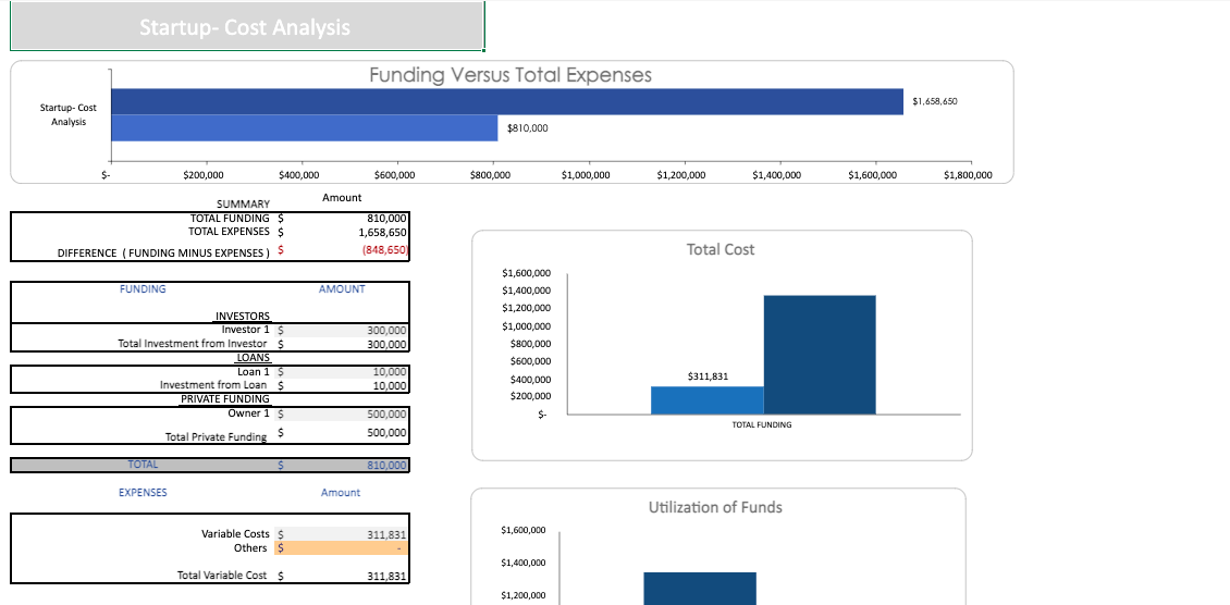 Picture Framing excel Financial Model Template startup