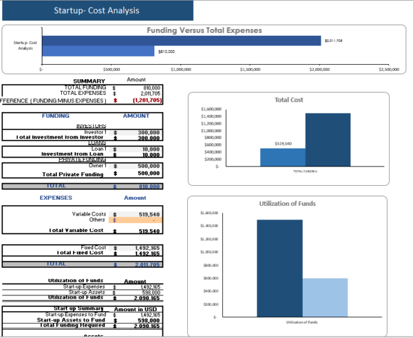 Private School Excel Financial Model Startup Summary