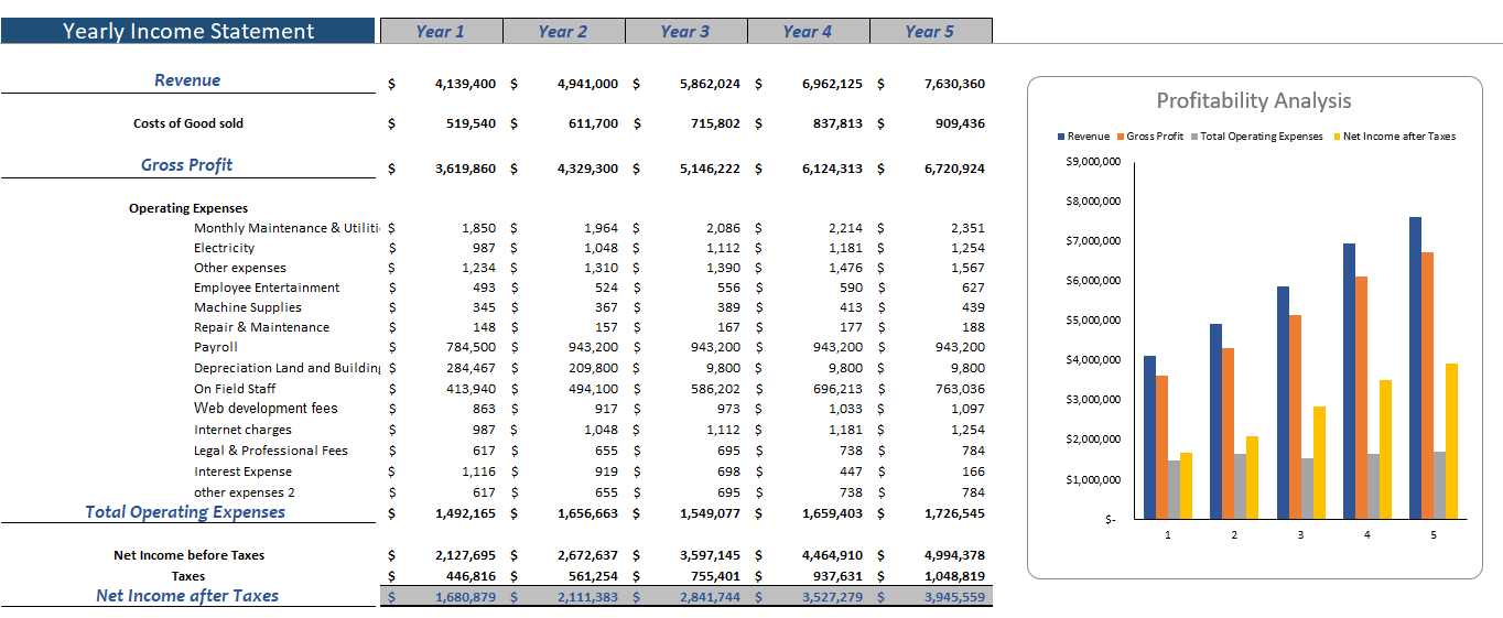 Private School Excel Financial Model Yearly Income Statement