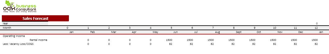 Revenue Analysis Sheet