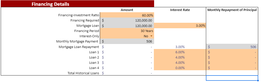 Single Family Real Estate Excel Financial Model Financing Terms