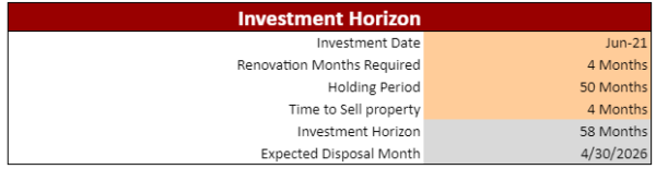 Single-Family-Real-Estate-Excel-Financial-Model-Template-Investment-Horizon