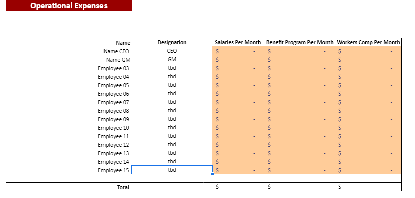 Operational Expenses Sheet