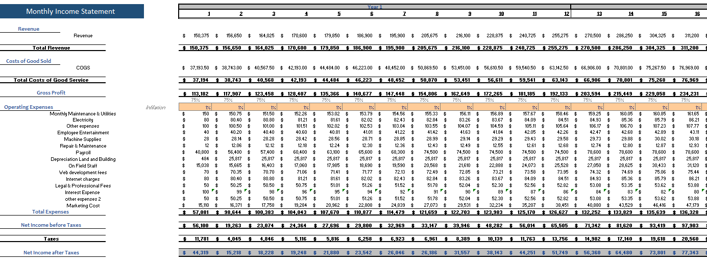 Tailor Service Excel Financial Model Income Statement