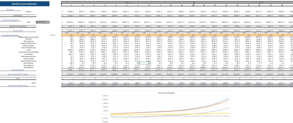 monthly income sheet