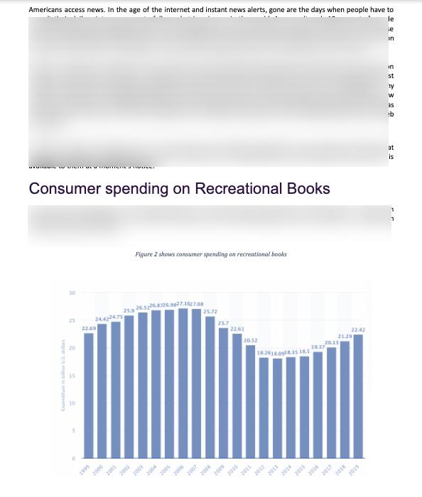 Used Bookstore Business Plan analysis