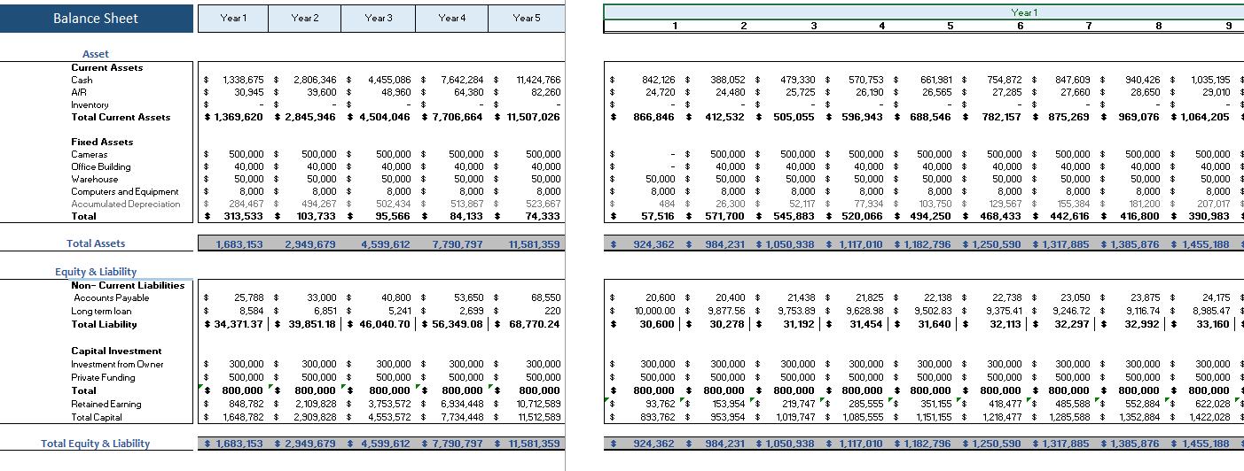 Video Production Agency Financial Model Balance Sheet