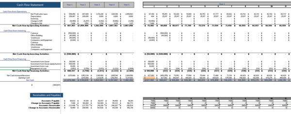 language school financial model Cash flow statement