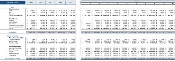 language school financial model balance sheet