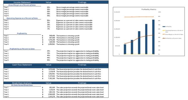language school financial model diagnostic sheet
