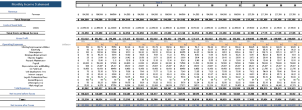 language school financial model monthly income statement