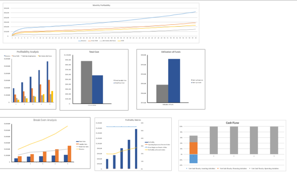 3D Bio Print Excel Financial Model Dashboard
