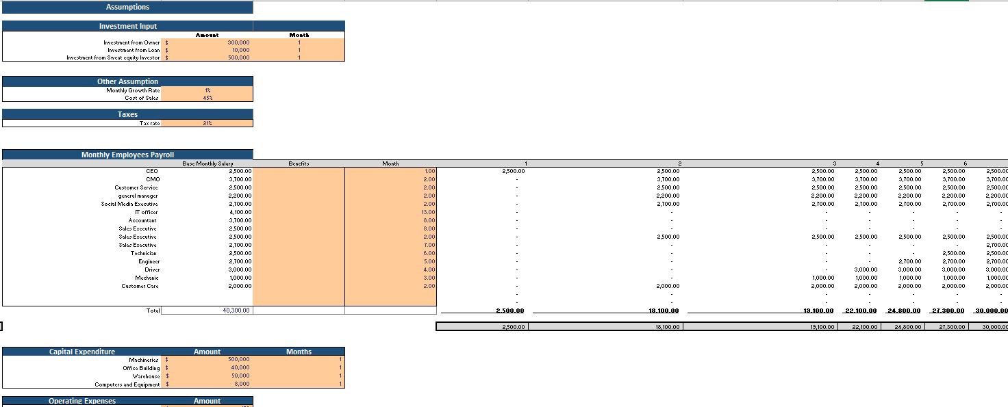 3D Bio Print Excel Financial Model Input Assumptions