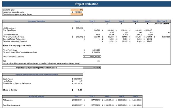 3D Bio Print Excel Financial Model Project Evaluation