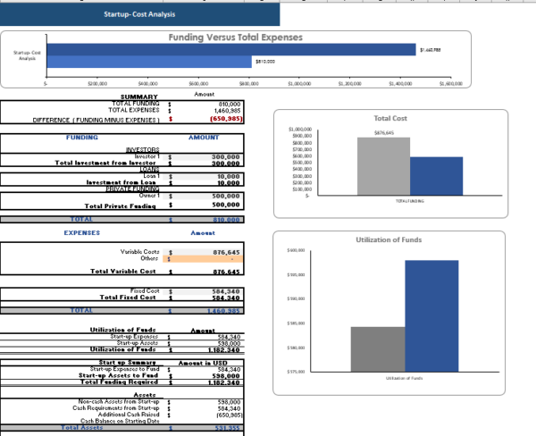3D Bio Print Excel Financial Model Startup Summary