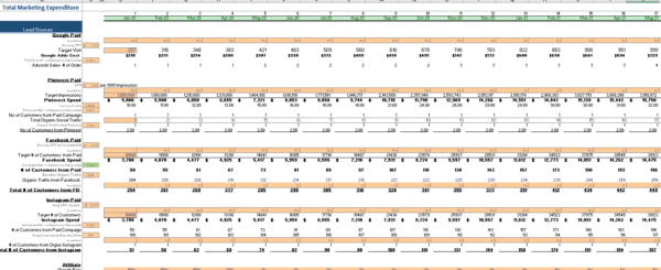 Data Analytics Excel Financial Model Marketing Plan