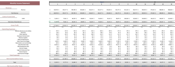 Dermatology Center Excel Financial Model Template Monthly Income Statement