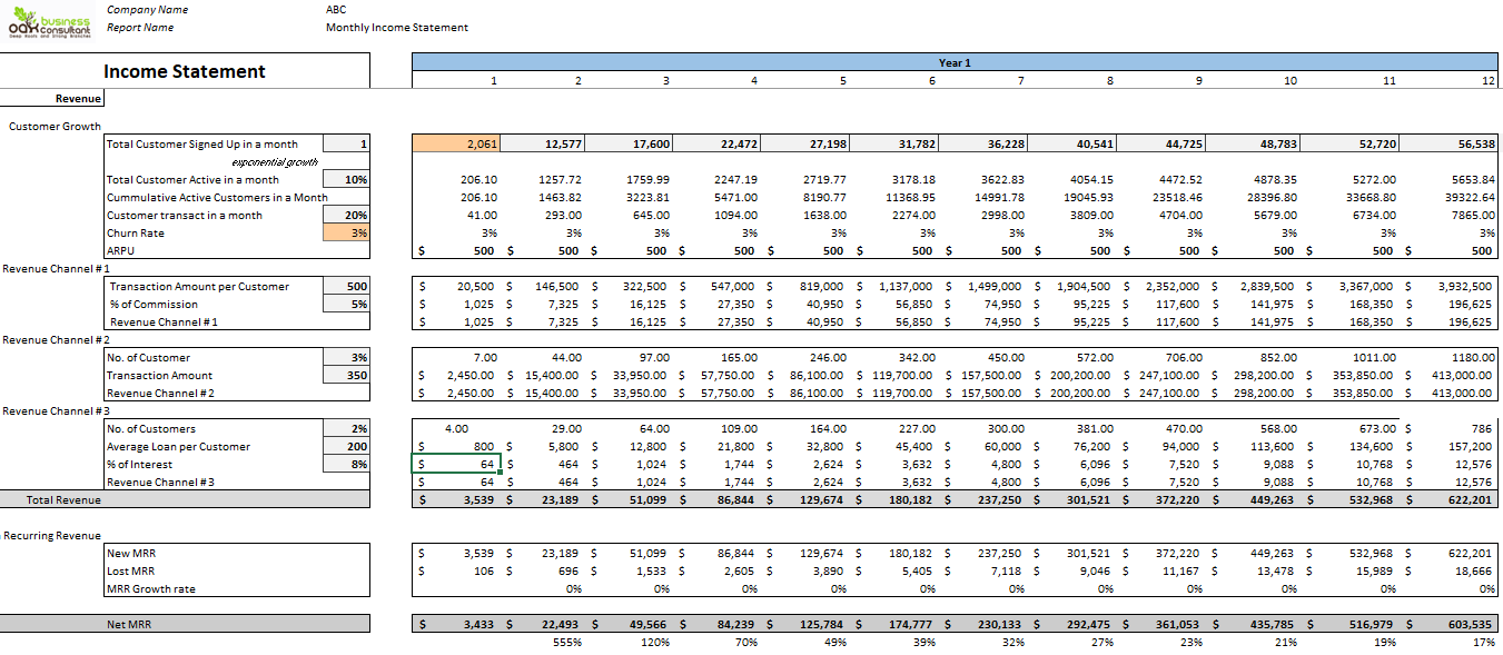 Fintech Excel Financial Model Monthly Income Statement