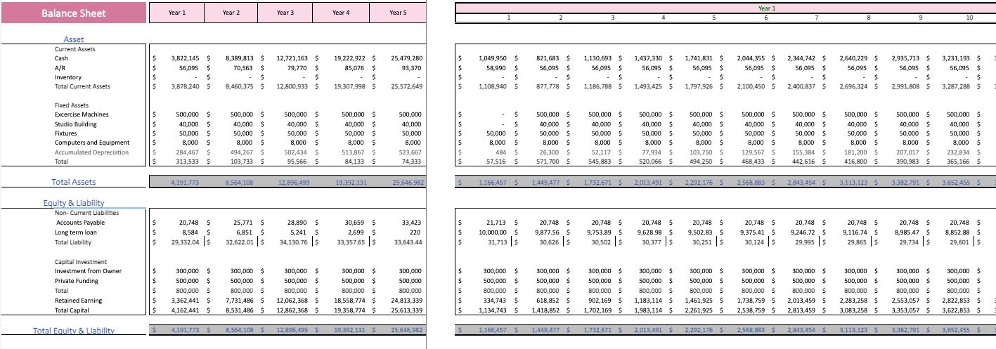 Martial Arts Financial Model Balance Sheet