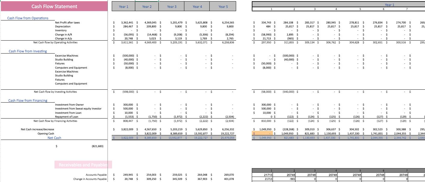 Martial Arts Financial Model Cashflow Statement
