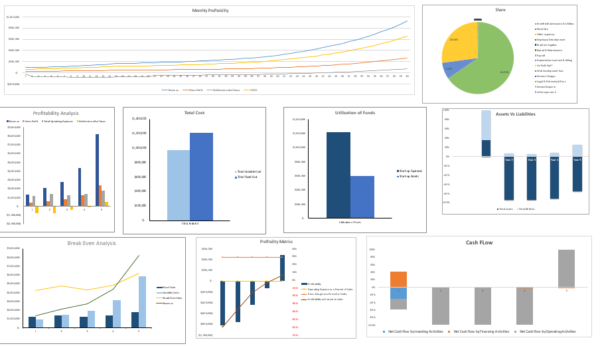 Personal Trainer Excel Financial Model Dashboard