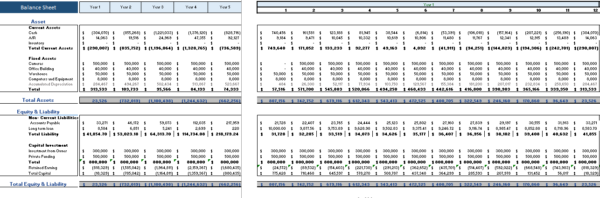 Personal Trainer Excel Financial Model balance sheet