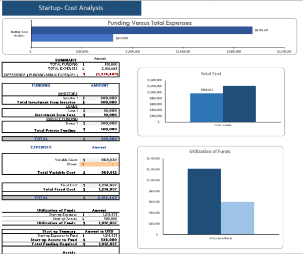 Personal Trainer Excel Financial Model startup summary