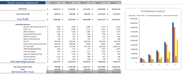 Procurement Software Excel Financial model yearly income statement