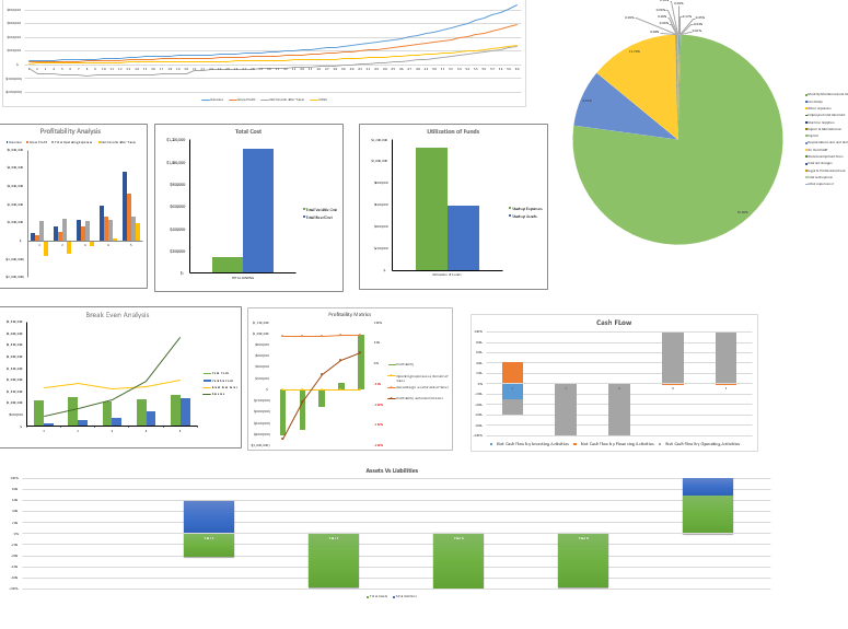 Sightseeing Bus Excel Financial Model Dashboard