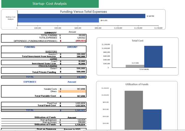 Sightseeing Bus Excel Financial Model Startup Summary