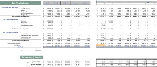 Vending Machine Excel Financial Model Template Cash Flow