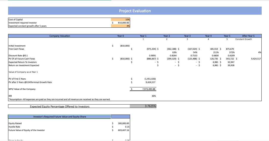 Weight Loss Excel Financial Model Template project evaluation
