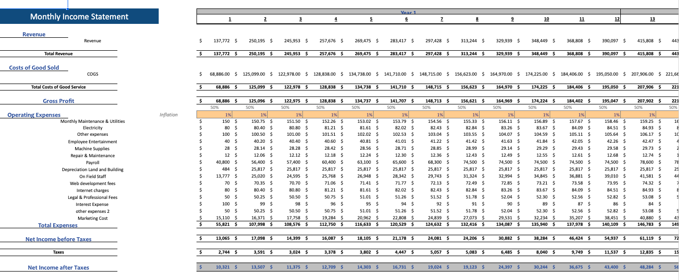 Book Subscription Excel Financial Model Template Monthly income statement