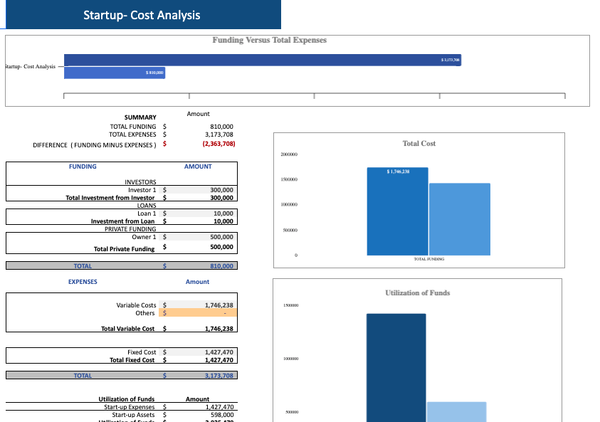 Book Subscription Excel Financial Model Template startup cost
