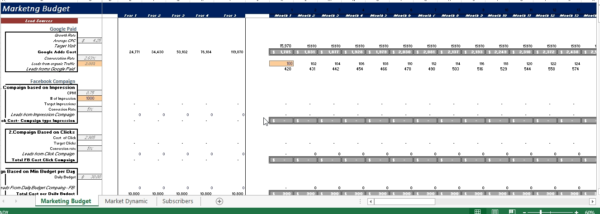 Marketing Budget CAC Analysis