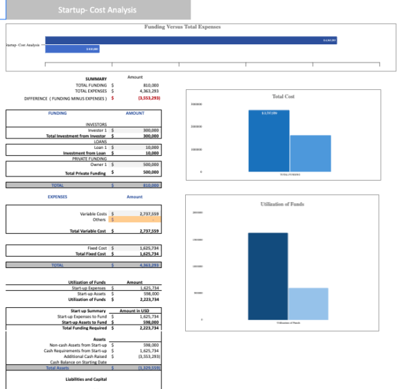 Fitness Subscription Excel Financial Model Template Startup cost
