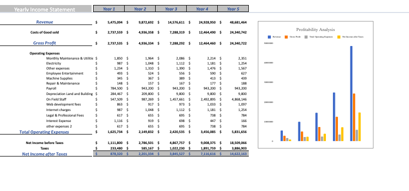 Fitness Subscription Excel Financial Model Template income statement